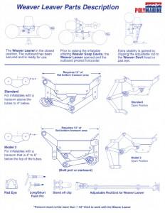 weaver-lever-parts